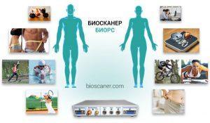 Биосканер: история, функции, возможности!