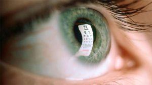 Обследование выстояния глазного яблока