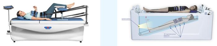 Оборудование для вытяжки позвоночника