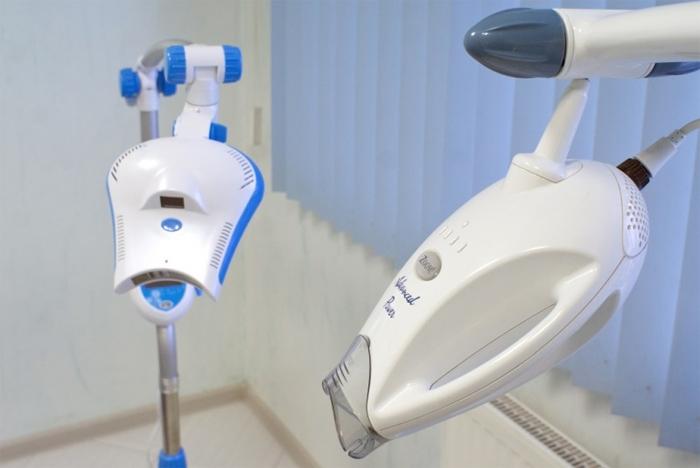 Как работает хорошая стоматологическая клиника?
